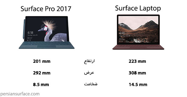 surface laptop vs surface pro 2017