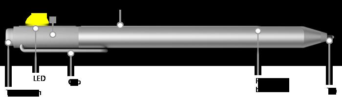 دکمه های قلم سرفیس پرو ۴